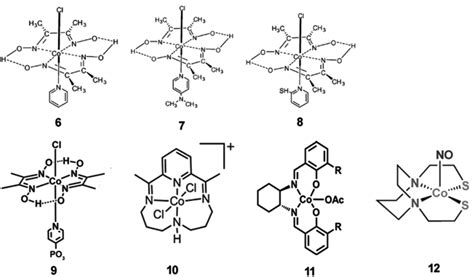 semiconductor based photocatalysts and rational design of semiconductor based photocatalysts for