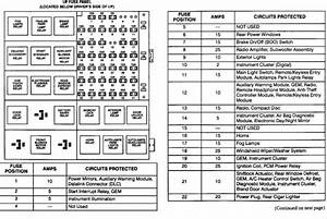 1999 Ford Windstar Fuse Box Diagram