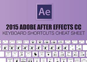cheat sheets   website hub