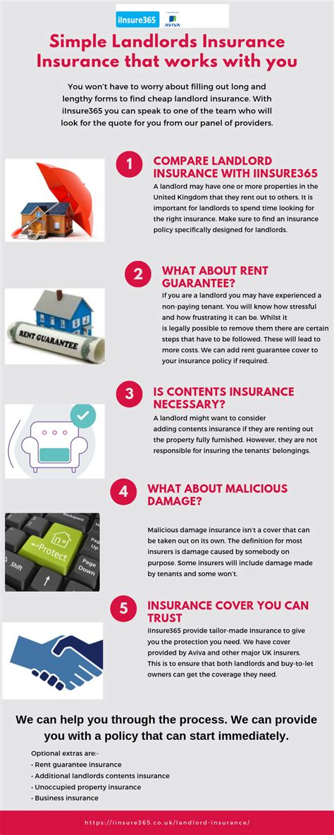 If tenants do damage you can be left out of pocket. Defining Residential Landlord Insurance: Insurance for Landlords   Being a landlord, Content ...
