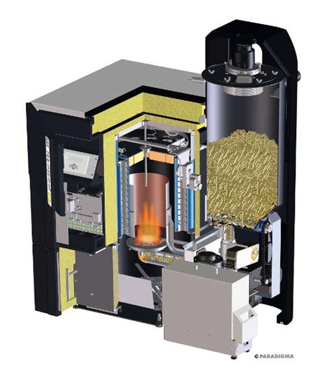 kombinierter pellets scheitholz kaminofen gwt gas heizung