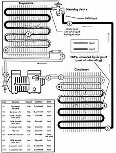 Pressure Temp Refrigeration Cycle Diagram