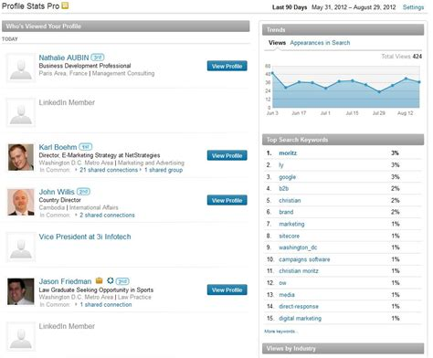 Who Can View My Resume On Linkedin by How To See Who Viewed Your Linkedin Profile