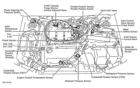 Chrysler Knock Sensor Try Locate