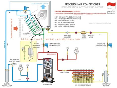 wiring diagram amazing split image thermostat to and of