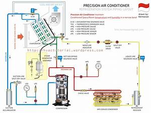 Refrigeration  Refrigeration Pump Down Schematic