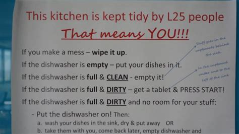 Office Kitchen Etiquette Signs by Office Courtesy Series Putting The Kibosh On Kitchen Cops