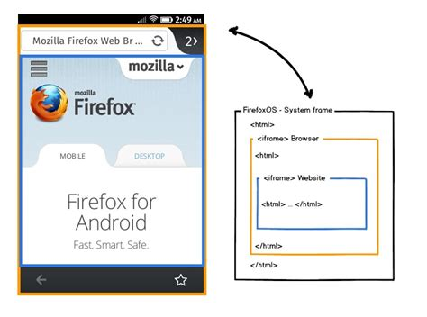 part 2 ui testing on firefox os working with iframes