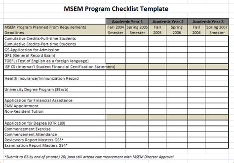 excel checklist template 5 checklist template excel procedure template sle
