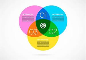 Free Vector Watercolor Venn Diagram Infographic