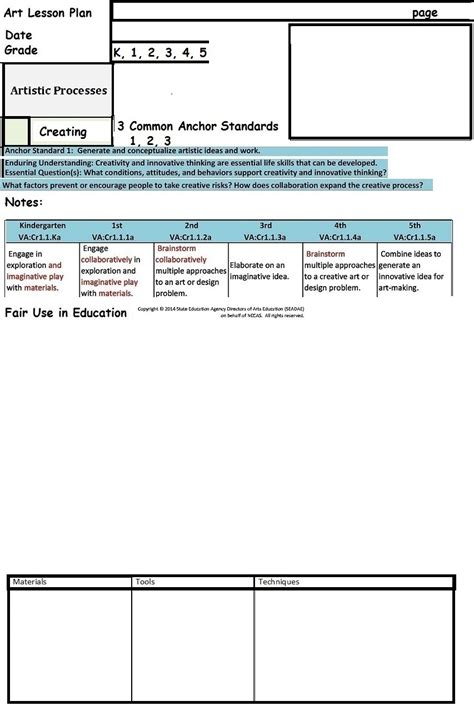 Developing A Lesson Plan Template by The Smartteacher Resource Lesson Plan Template