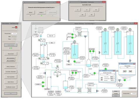 processes  full text conceptual design