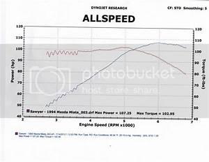 94 Mazda Miatum Engine Diagram