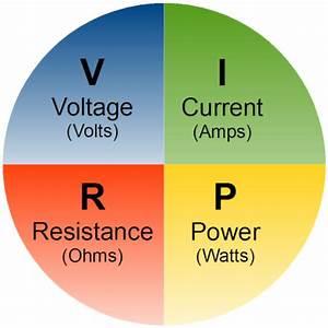 Simple Ohm U0026 39 S Law Calculator