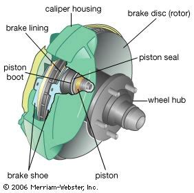 mechanical brakes selection guide engineering