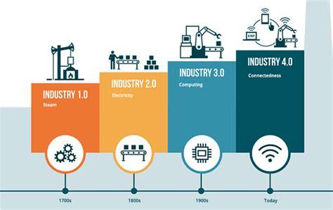 integration platform  driving   industrial