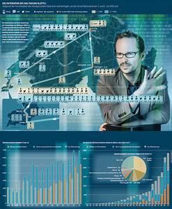 Schweiz Am Sonntag : rebekka heeb infografiken ~ Orissabook.com Haus und Dekorationen