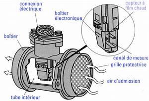 Nettoyer Un Debimetre D Air : comment reparer un debitmetre ~ Maxctalentgroup.com Avis de Voitures