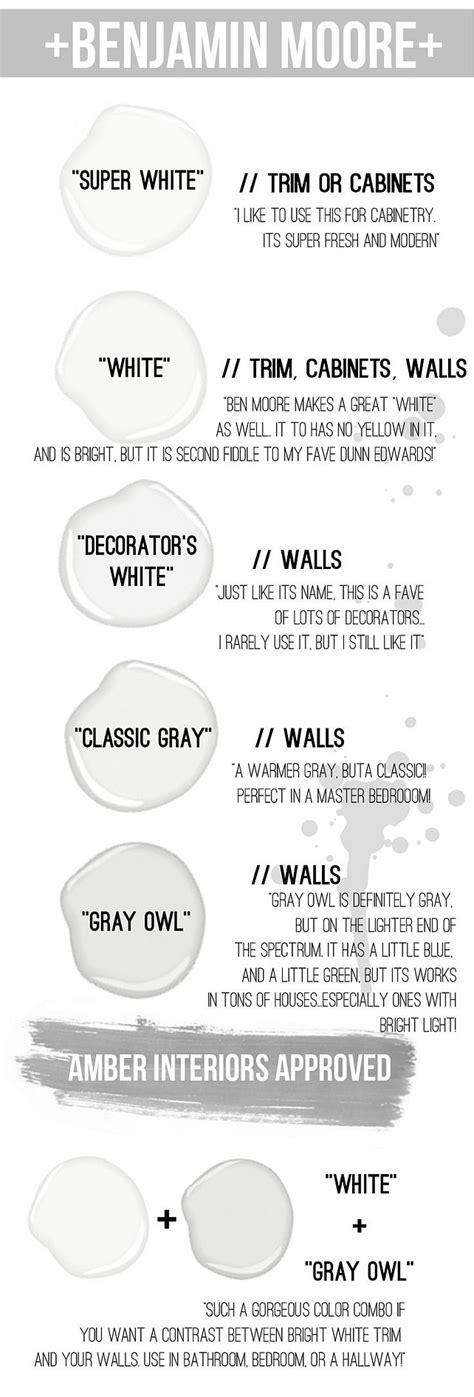 New 2015 Paint Color Ideas - Home Bunch Interior Design Ideas