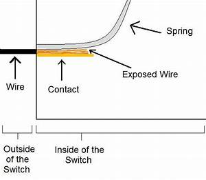 How To Wire A  U0026 39 Trap Door U0026 39  Power Switch   Ereplacementparts Com