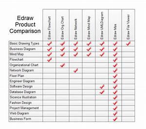 Edraw Product Comparison