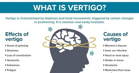 Vertigo Causes And Effects [infographic]
