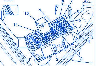 hd road king 2007 fuse box block circuit breaker