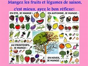 Fruits Legumes Saison : adoptez le r flexe fruits et l gumes de saison le monde ~ Melissatoandfro.com Idées de Décoration