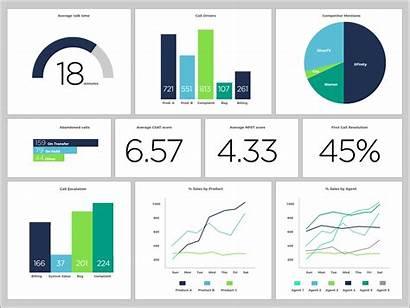 Speech Analytics Dashboard Voicebase Accuracy