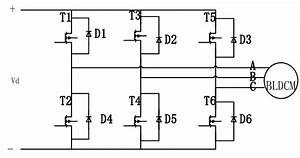 A  Schematic Diagram Of Bldcm And Full Bridge Inverter