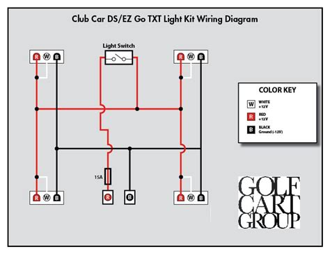 golf cart brake light wiring diagram club car light wiring diagram on 36v electric golf cart