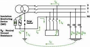 34 High Resistance Grounding System Diagram