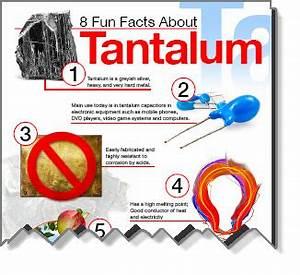 INFOGRAPHIC: 8 Tantalum Facts - Advancing Mining