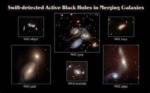 Black Holes in Merging Galaxies   Anne's Astronomy News