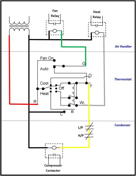 wiring diagram furnace wiring diagrams with thermostat wi