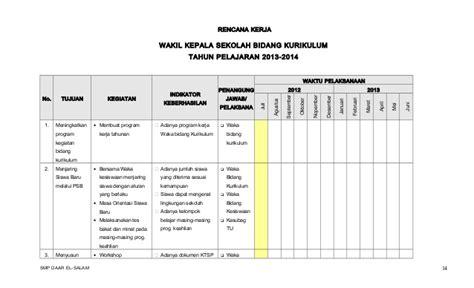 Tata Cara Membuat Notulen Rapat by Program Kerja Kurikulum 2013 2014 1