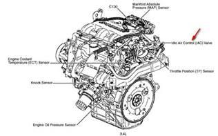 similiar 99 pontiac grand am engine diagram keywords alero v6 engine diagram on 1999 pontiac grand am engine diagram