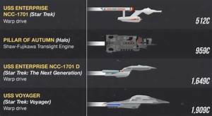The Fastest Spaceships, Real And Fictional - Digg