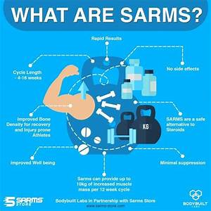 The Best Sarm Stack For Beginners By Reflex Labs