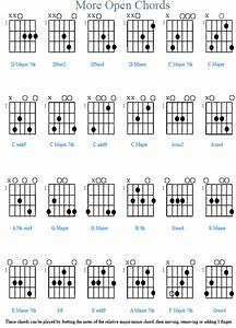 Guitar Manual Chapter 01  U2013 Open Chords Pg 10  U2013 More Open
