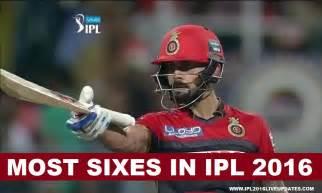 IPL Virat Kohli's Team 2016