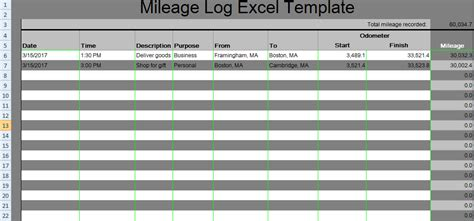 mileage log excel template  excel spreadsheets