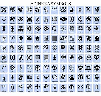 Symbols Adinkra Wikipedia Wiki