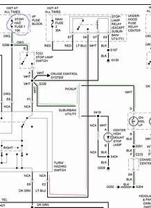 Zetor 7211 Wiring Diagram
