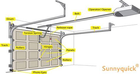 garage door parts supply automatic sectional garage door panel price used garage