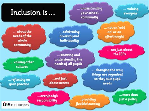 A Presentation And Poster Explaining What Inclusion Is. How To Help Drug Addict Kitchen Renovation Nj. Inspirational Slogans For Business. Business Wireless Plans Public Relation Major. Preparation For Economic Collapse. La Belle Beauty Academy Jaspersoft Vs Pentaho. Average Accepted Mcat Score Sjsu Msw Program. Motorcycle Attorney Los Angeles. Wordpress Search Engine Optimization