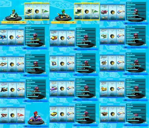 Mario Kart 8 A Look At Menus Customisation Options And