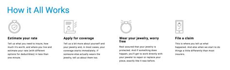 what are the benefits of insuring your engagement ring