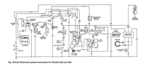 electrical diagram for deere z445 deere mower z445