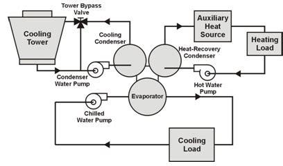 Side Split Air Conditioner Wiring Diagram Field by Centralized Air Conditioning System Diagram Mycoffeepot Org